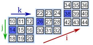 Выделение элемента второй строки, нулевого столбца каждой матрицы
