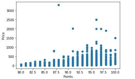 Отобажение диаграммы рассеяния matlpotlib