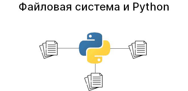 Взаимодействие с файловой системой через Python