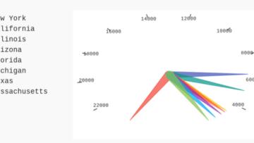 Интерактивные и информативные диаграммы в Pygal