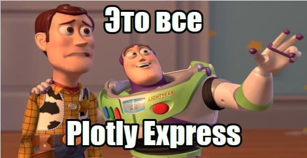 Диаграмма рассеяния и столбчатая диаграмма в Plotly Express