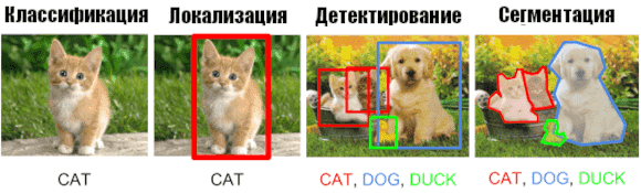 Задачи распознавания образов в рамках computer vision