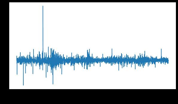 График разницы между значениями в Python за 2017 год