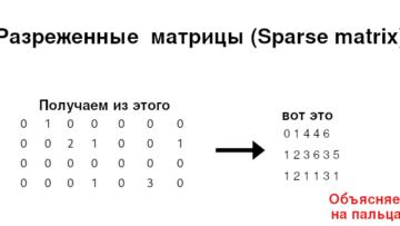Введение в разреженные матрицы (sparse matrix)