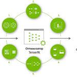 NVIDIA Jetson Nano Обучение нейронной сети для детектирования кораблей