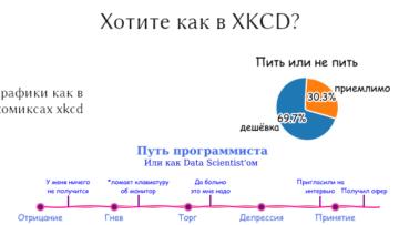Комиксы xkcd или как сделать няшные графики